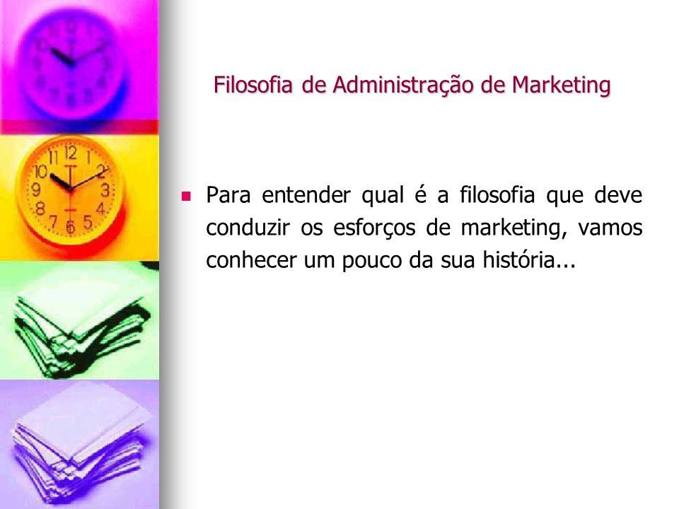 Filosofia de Administração de Marketing Para entender qual é a filosofia que deve conduzir os esforços de marketing, vamos conhecer um pouco da sua hi