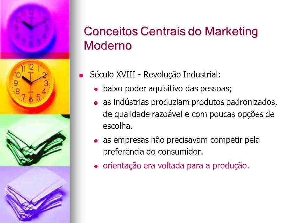 Conceitos Centrais do Marketing Moderno Século XVIII - Revolução Industrial: baixo poder aquisitivo das pessoas; as indústrias produziam produtos padr