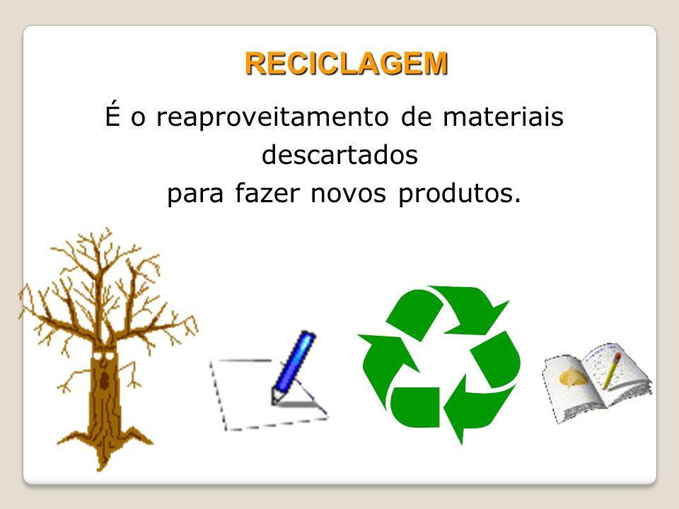 ASPECTOS FAVORÁVEIS DA COLETA SELETIVA Com a separação há uma melhoria na qualidade dos materiais recuperados Redução do volume do lixo que deve ser d