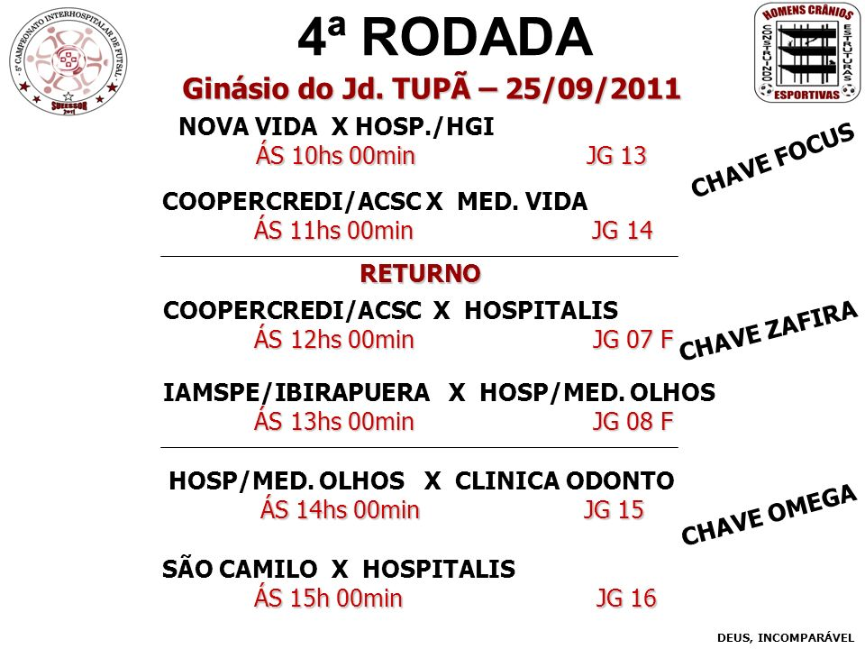 4ª RODADA Ginásio do Jd. TUPÃ – 25/09/2011 COOPERCREDI/ACSC X MED.