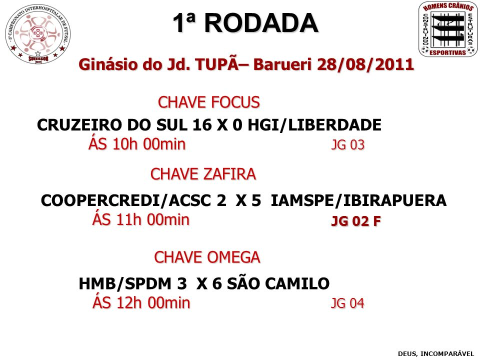 1ª RODADA Ginásio do Jd.