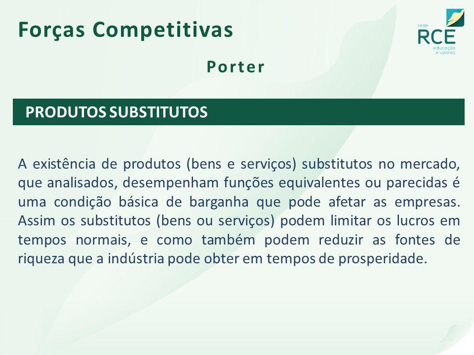 A existência de produtos (bens e serviços) substitutos no mercado, que analisados, desempenham funções equivalentes ou parecidas é uma condição básica