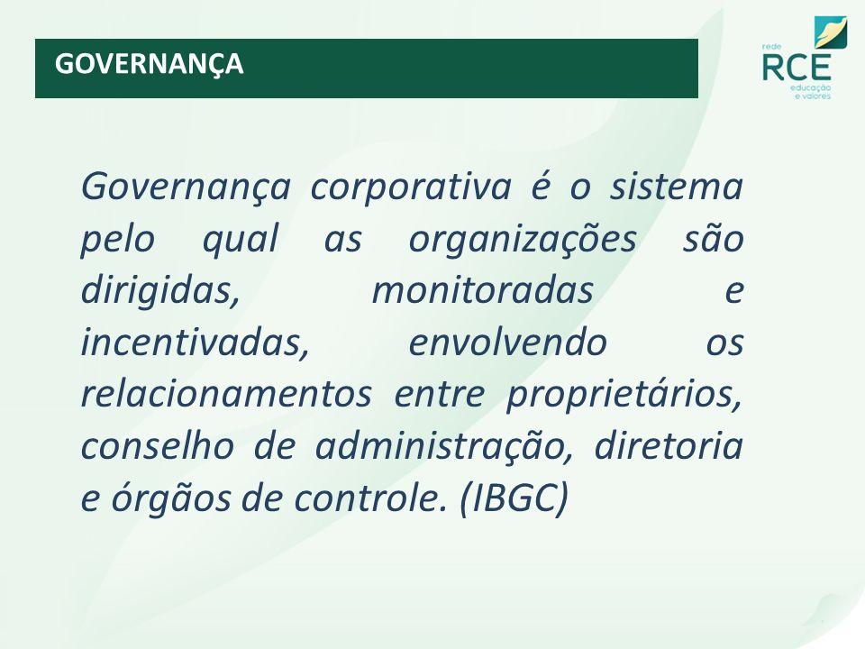 Governança corporativa é o sistema pelo qual as organizações são dirigidas, monitoradas e incentivadas, envolvendo os relacionamentos entre proprietár