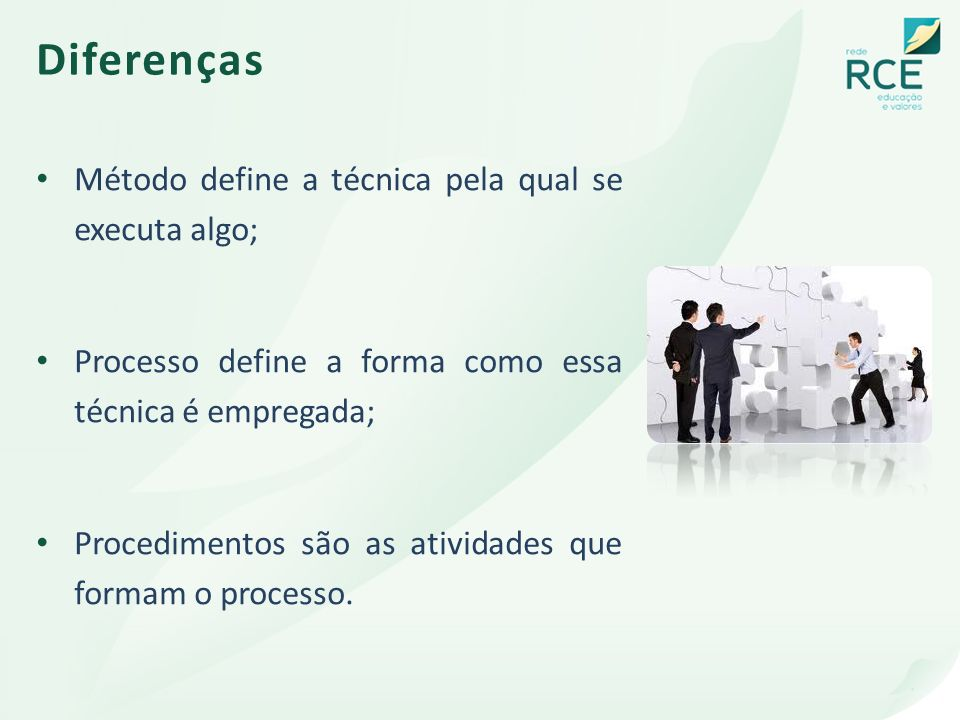 Diferenças Método define a técnica pela qual se executa algo; Processo define a forma como essa técnica é empregada; Procedimentos são as atividades q