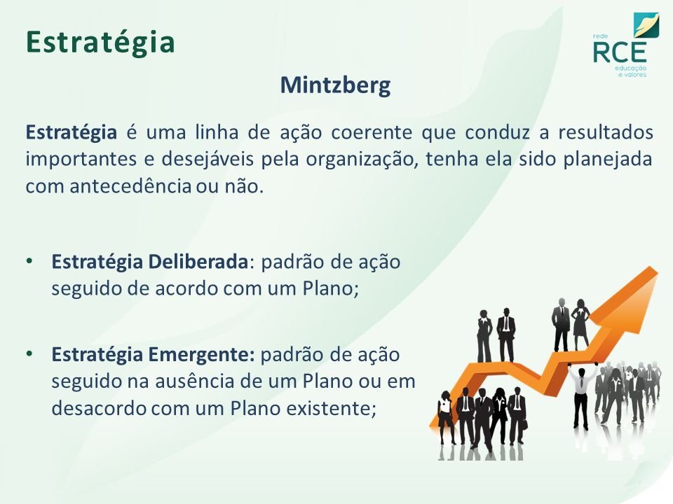 Estratégia Estratégia Deliberada: padrão de ação seguido de acordo com um Plano; Estratégia Emergente: padrão de ação seguido na ausência de um Plano