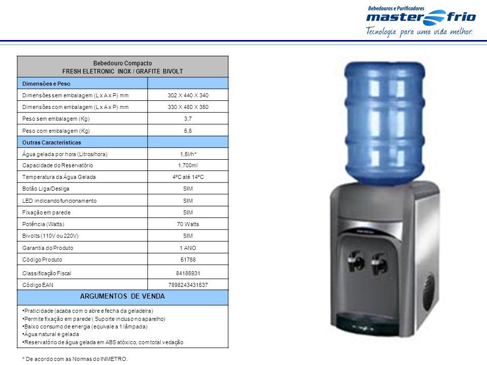 Bebedouro Compacto FRESH ELETRONIC INOX / GRAFITE BIVOLT Dimensões e Peso Dimensões sem embalagem (L x A x P) mm302 X 440 X 340 Dimensões com embalage