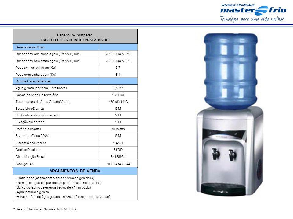 * De acordo com as Normas do INMETRO. Bebedouro Compacto FRESH ELETRONIC INOX / PRATA BIVOLT Dimensões e Peso Dimensões sem embalagem (L x A x P) mm30