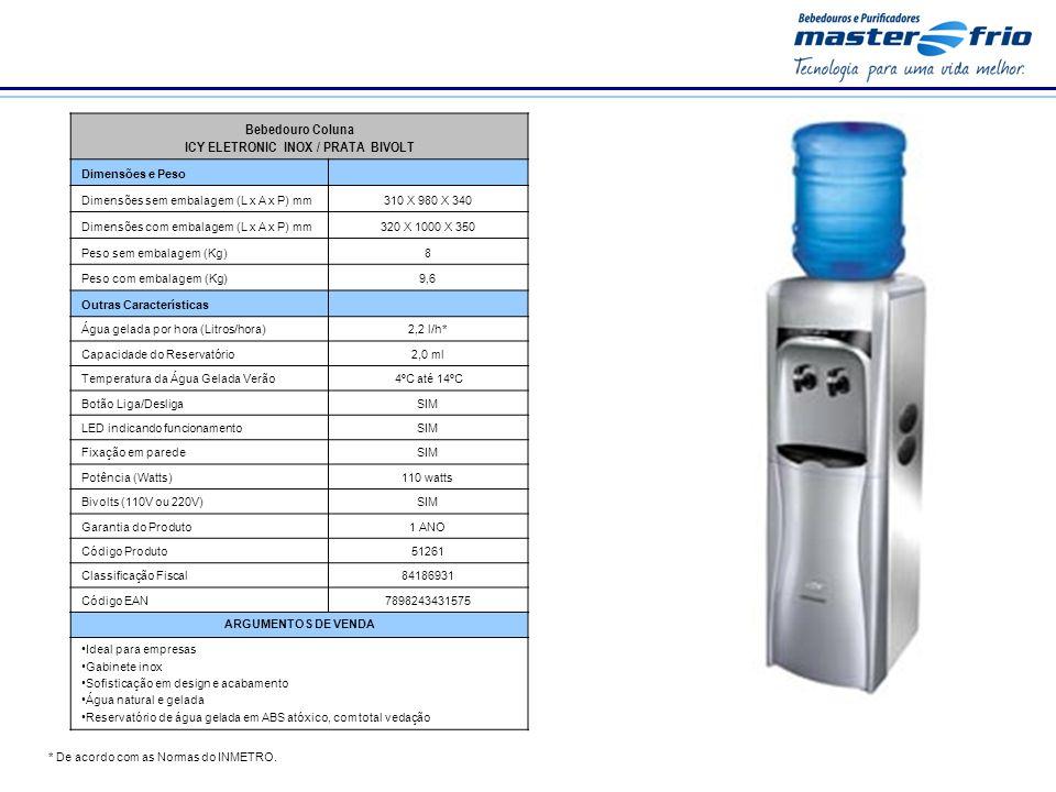 * De acordo com as Normas do INMETRO. Bebedouro Coluna ICY ELETRONIC INOX / PRATA BIVOLT Dimensões e Peso Dimensões sem embalagem (L x A x P) mm310 X