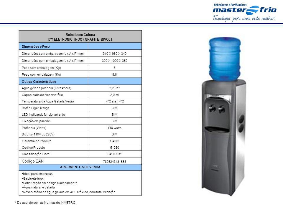 * De acordo com as Normas do INMETRO. ARGUMENTOS DE VENDA Ideal para empresas Gabinete inox Sofisticação em design e acabamento Água natural e gelada