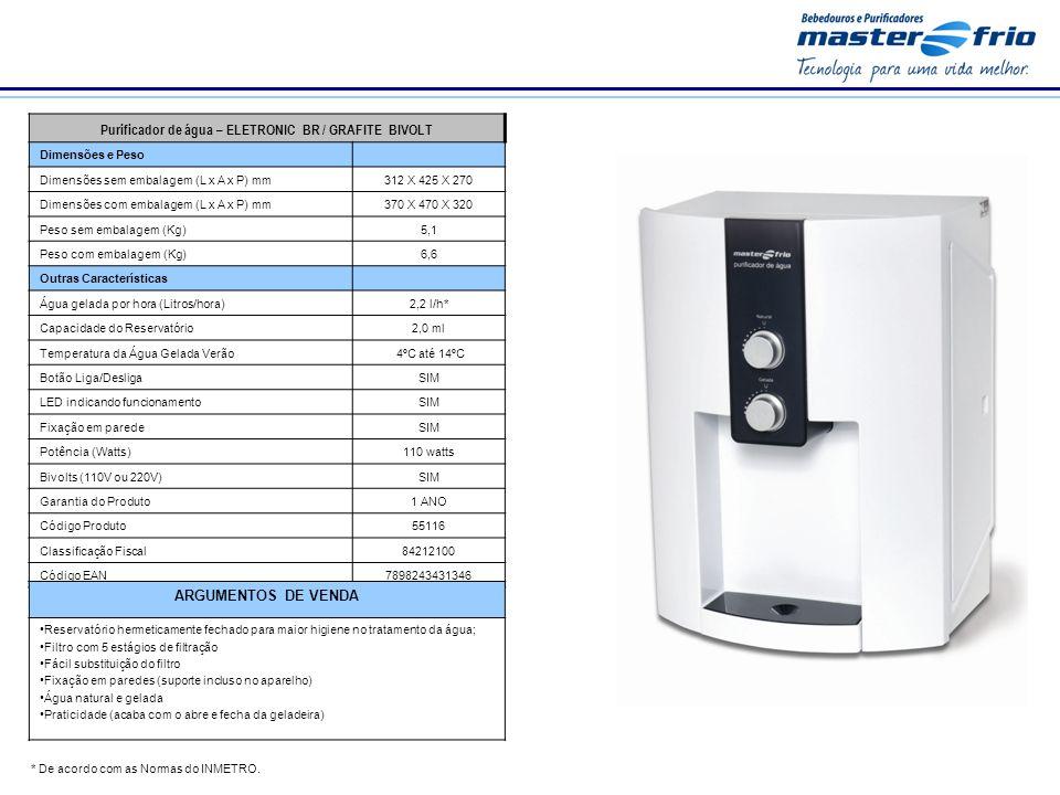 * De acordo com as Normas do INMETRO. Purificador de água – ELETRONIC BR / GRAFITE BIVOLT Dimensões e Peso Dimensões sem embalagem (L x A x P) mm312 X