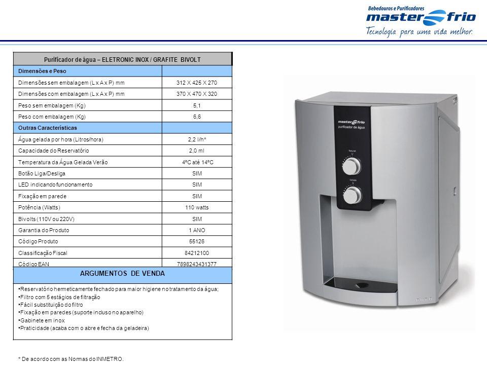 * De acordo com as Normas do INMETRO. Purificador de água – ELETRONIC INOX / GRAFITE BIVOLT Dimensões e Peso Dimensões sem embalagem (L x A x P) mm312