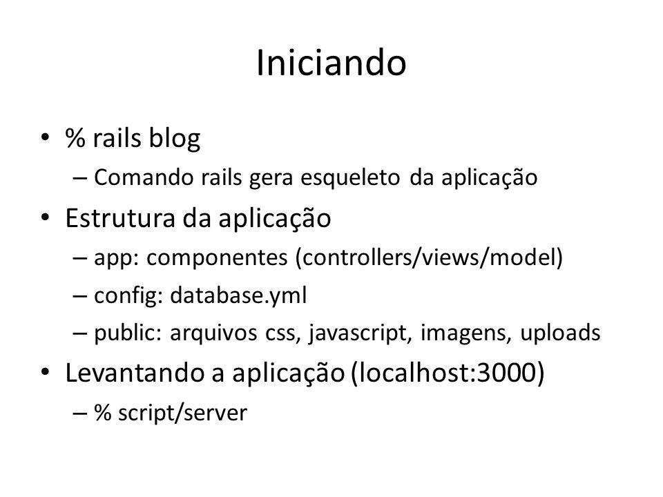 Iniciando % rails blog – Comando rails gera esqueleto da aplicação Estrutura da aplicação – app: componentes (controllers/views/model) – config: datab