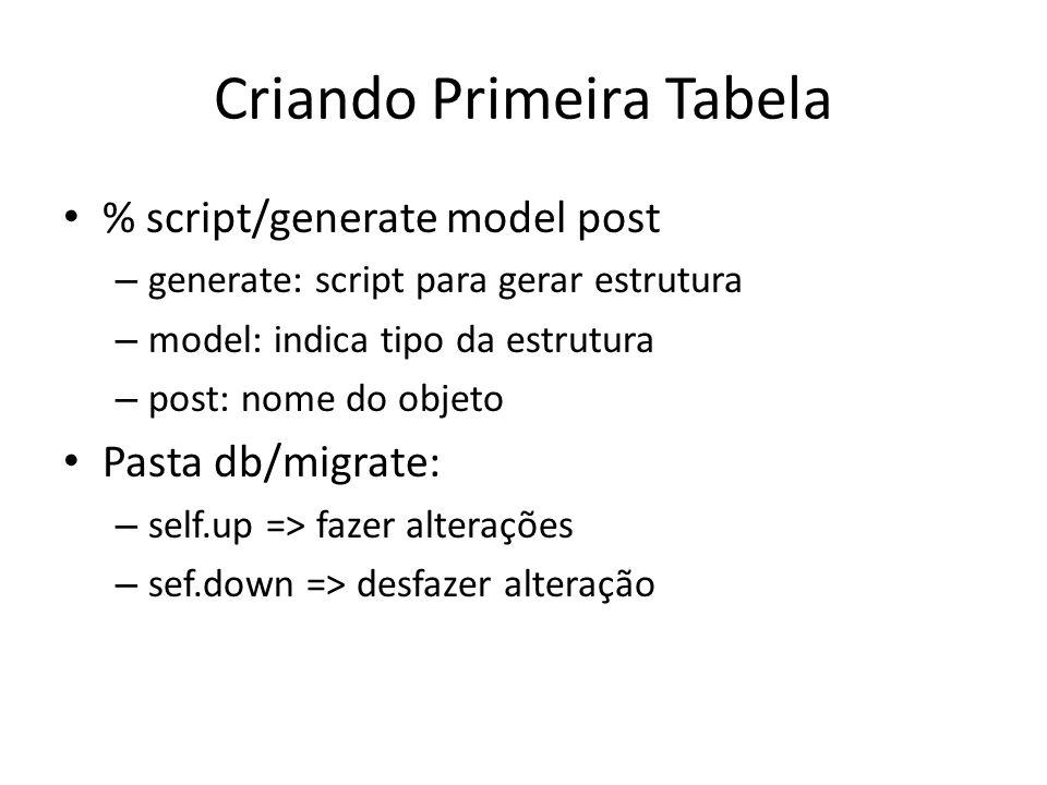 Criando Primeira Tabela % script/generate model post – generate: script para gerar estrutura – model: indica tipo da estrutura – post: nome do objeto