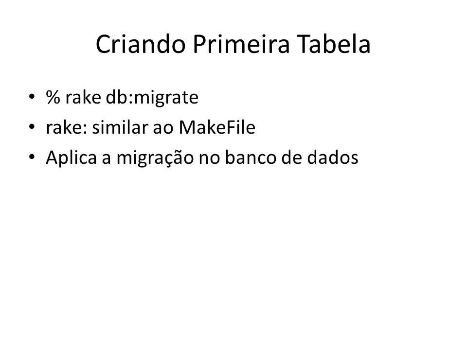 Criando Primeira Tabela % rake db:migrate rake: similar ao MakeFile Aplica a migração no banco de dados