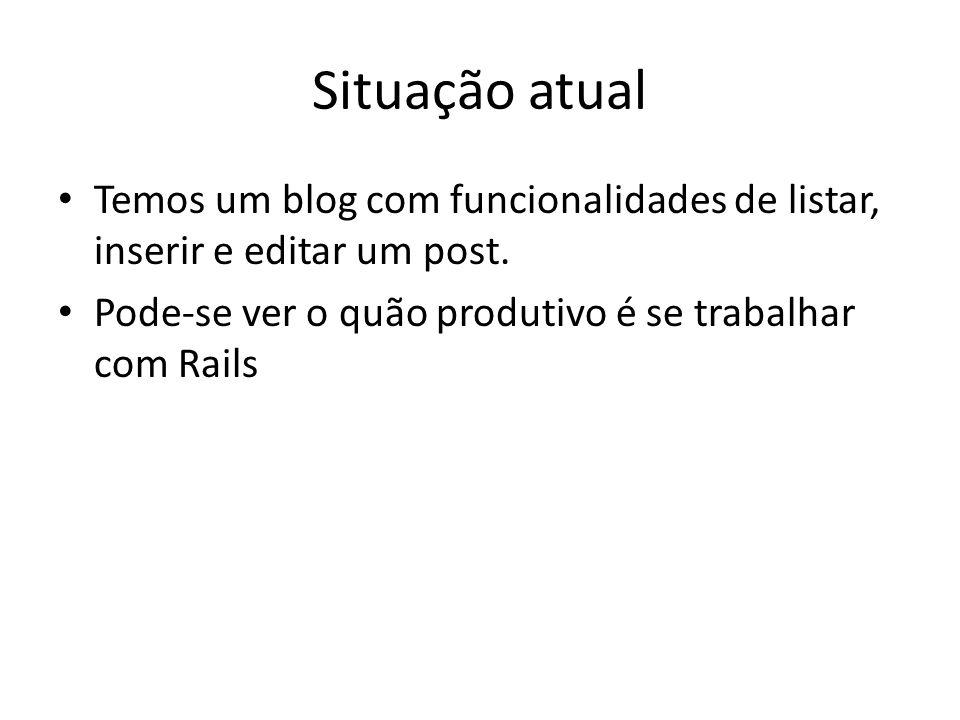 Situação atual Temos um blog com funcionalidades de listar, inserir e editar um post. Pode-se ver o quão produtivo é se trabalhar com Rails