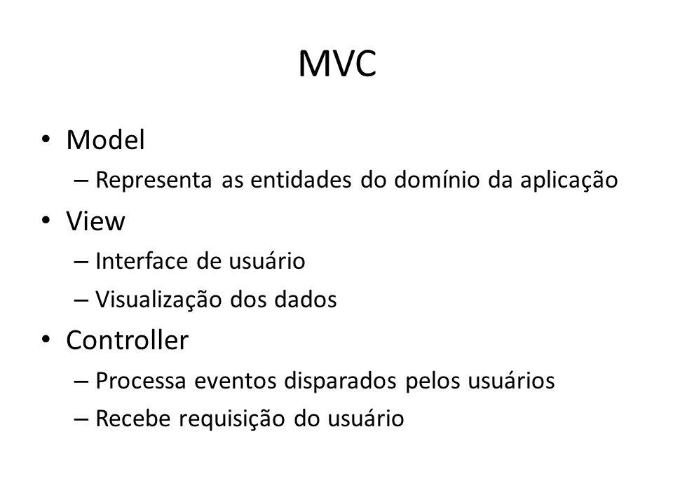MVC Model – Representa as entidades do domínio da aplicação View – Interface de usuário – Visualização dos dados Controller – Processa eventos dispara