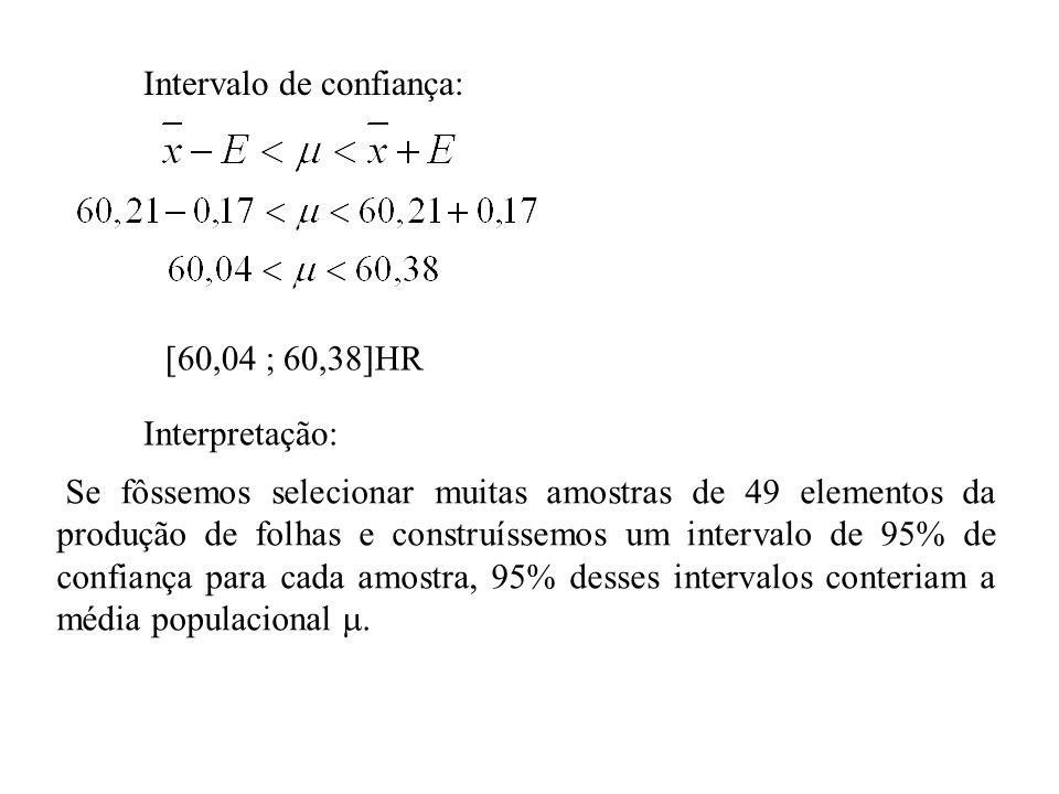 Intervalo de confiança: [60,04 ; 60,38]HR Interpretação: Se fôssemos selecionar muitas amostras de 49 elementos da produção de folhas e construíssemos