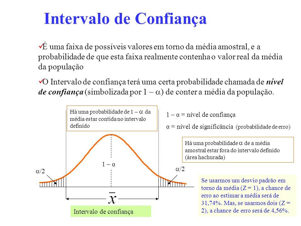 Intervalo de Confiança É uma faixa de possíveis valores em torno da média amostral, e a probabilidade de que esta faixa realmente contenha o valor rea