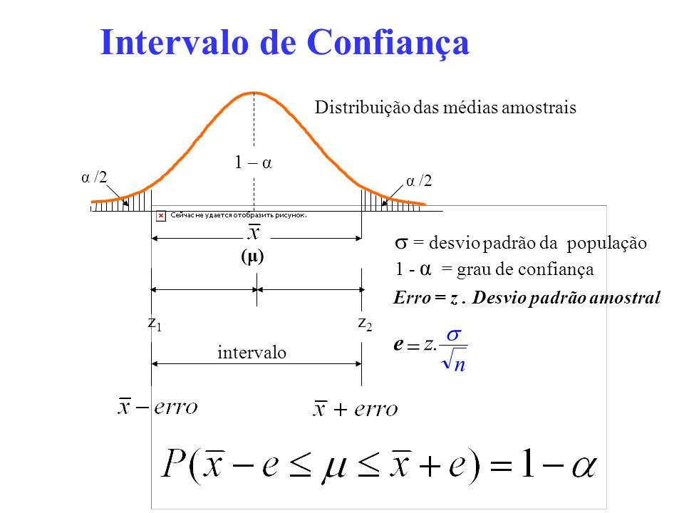 Intervalo de Confiança z2z2 z1z1 Erro = z. Desvio padrão amostral n z.e intervalo (μ)(μ) α /2 = desvio padrão da população 1 - α = grau de confiança D