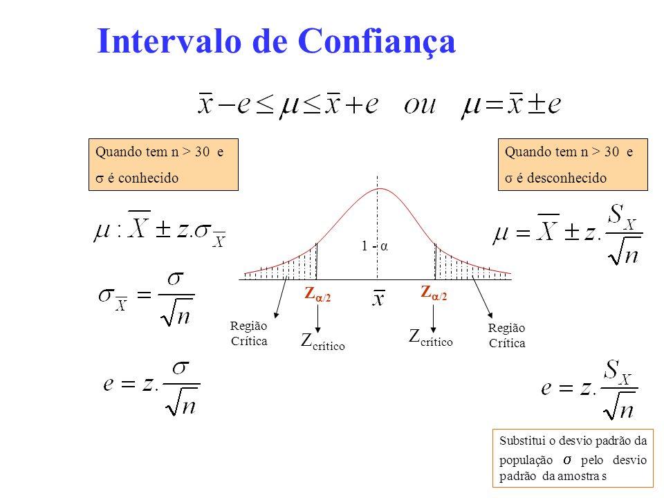 Intervalo de Confiança Quando tem n > 30 e é conhecido Quando tem n > 30 e σ é desconhecido Substitui o desvio padrão da população pelo desvio padrão