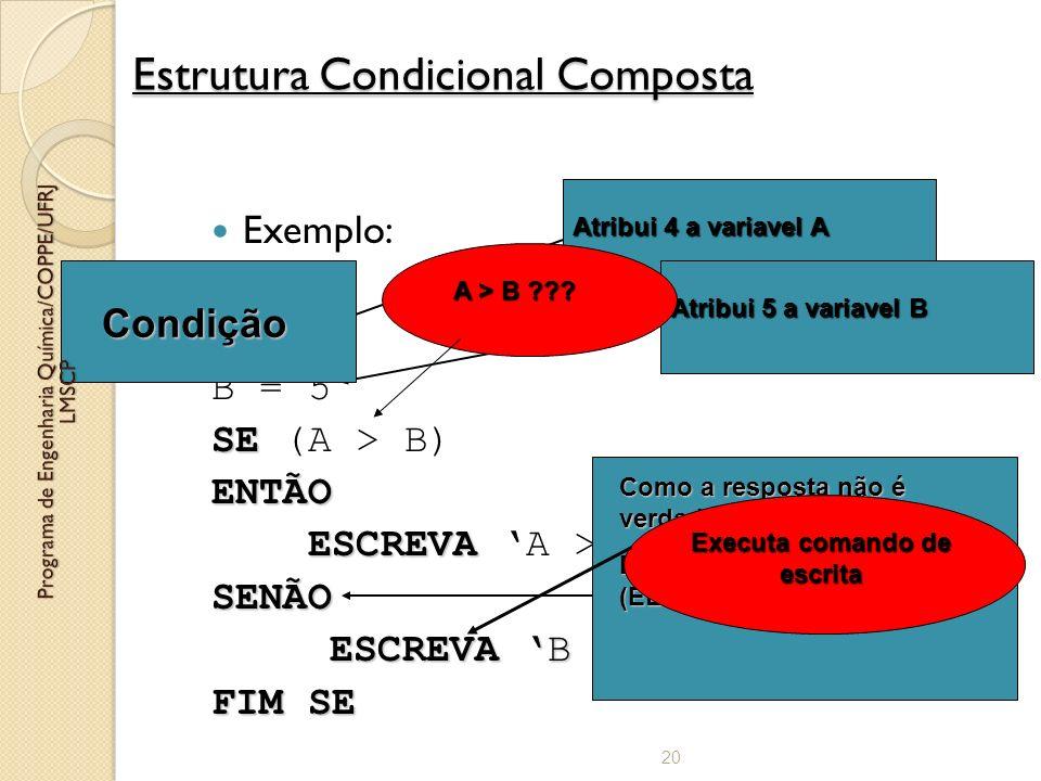 20 Estrutura Condicional Composta Exemplo:.. A = 4 B = 5 SE SE (A > B)ENTÃO ESCREVA ESCREVA A > BSENÃO ESCREVA B > A ESCREVA B > A FIM SE Atribui 4 a