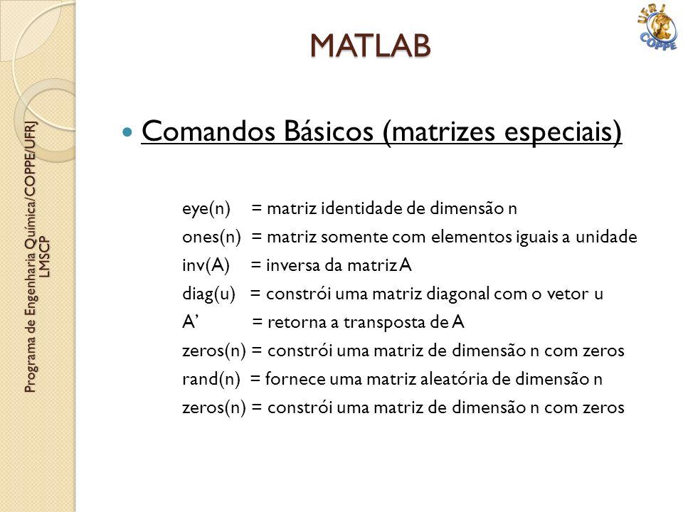 Comandos Básicos (matrizes especiais) eye(n) = matriz identidade de dimensão n ones(n) = matriz somente com elementos iguais a unidade inv(A) = invers