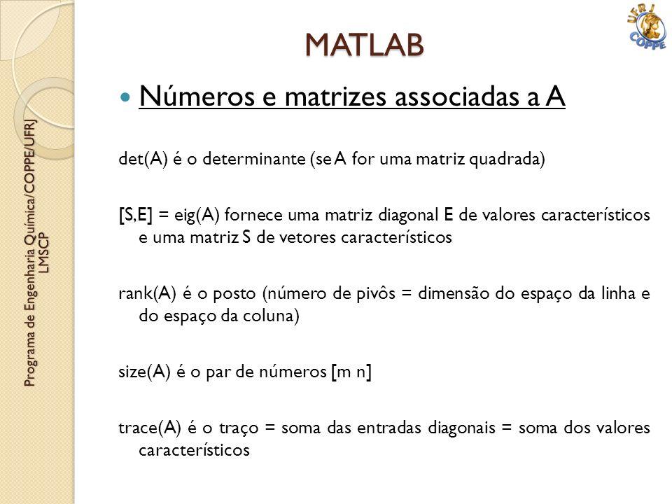 Números e matrizes associadas a A det(A) é o determinante (se A for uma matriz quadrada) [S,E] = eig(A) fornece uma matriz diagonal E de valores carac