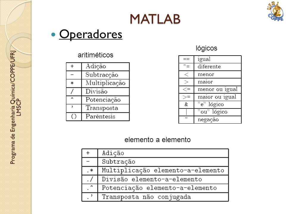 Operadores MATLAB aritiméticos elemento a elemento lógicos
