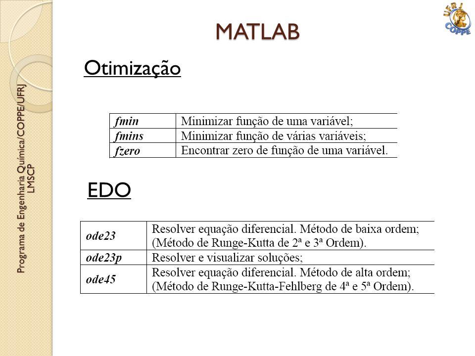 Otimização MATLAB EDO