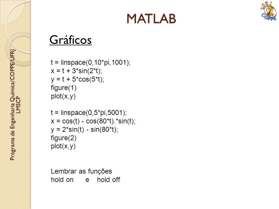 Gráficos MATLAB t = linspace(0,10*pi,1001); x = t + 3*sin(2*t); y = t + 5*cos(5*t); figure(1) plot(x,y) t = linspace(0,5*pi,5001); x = cos(t) - cos(80