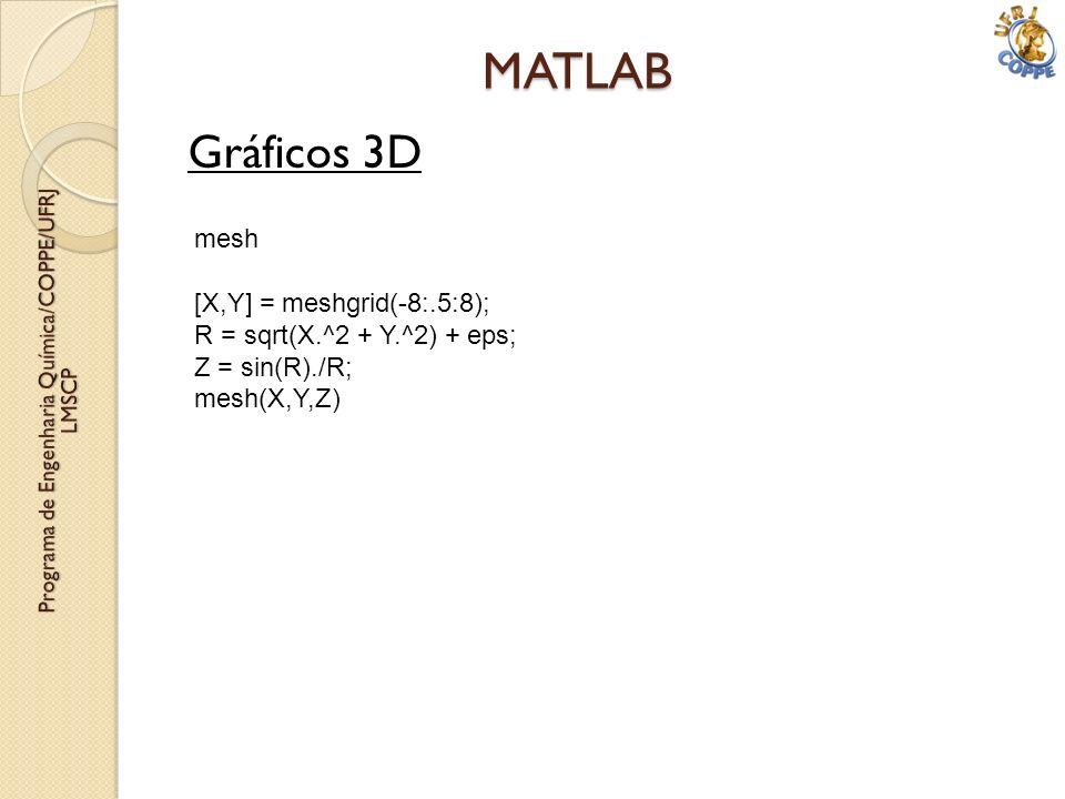 Gráficos 3D MATLAB mesh [X,Y] = meshgrid(-8:.5:8); R = sqrt(X.^2 + Y.^2) + eps; Z = sin(R)./R; mesh(X,Y,Z)