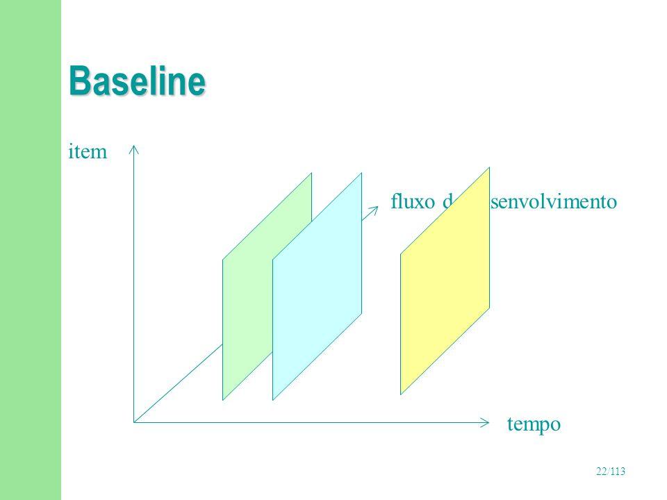 22/113 Baseline item tempo fluxo de desenvolvimento