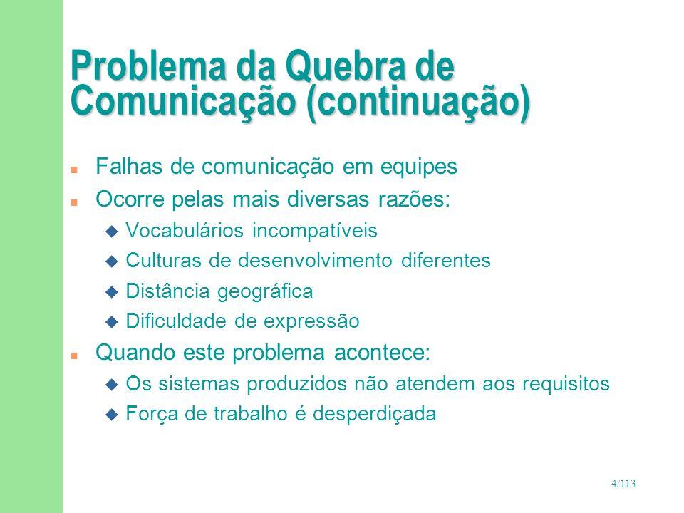 4/113 Problema da Quebra de Comunicação (continuação) n Falhas de comunicação em equipes n Ocorre pelas mais diversas razões: u Vocabulários incompatí
