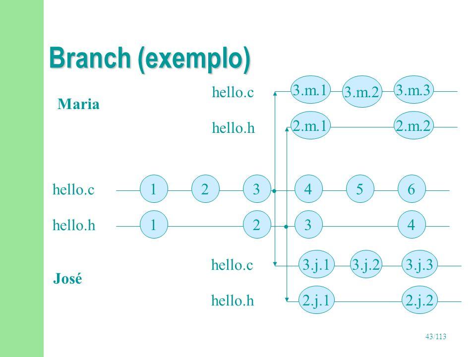 43/113 Branch (exemplo) 4 3 56 4 3.j.13.j.23.j.3 2.j.12.j.2 3.m.1 3.m.2 3.m.3 2.m.1 1 hello.c 23 1 hello.h 2 hello.c hello.h José Maria hello.c hello.