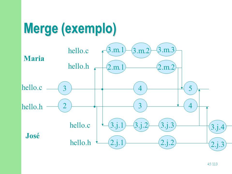 45/113 Merge (exemplo) 3 hello.c 4 2 hello.h 3 5 4 3.j.1 hello.c 3.j.23.j.3 2.j.1 hello.h 2.j.2 José Maria 3.m.1 hello.c 3.m.2 3.m.3 2.m.1 hello.h 2.m