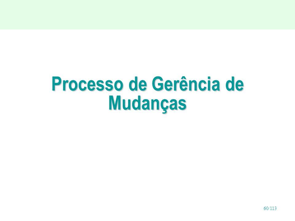 60/113 Processo de Gerência de Mudanças
