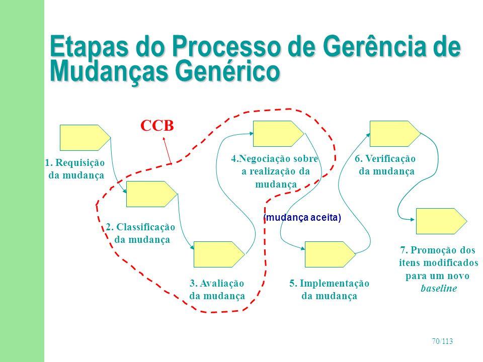 70/113 Etapas do Processo de Gerência de Mudanças Genérico 1. Requisição da mudança 2. Classificação da mudança 3. Avaliação da mudança 4.Negociação s