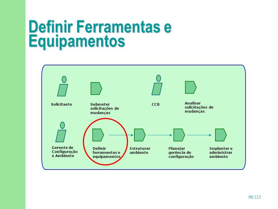 96/113 Definir Ferramentas e Equipamentos Gerente de Configuração e Ambiente Definir ferramentas e equipamentos Implantar e administrar ambiente Estru
