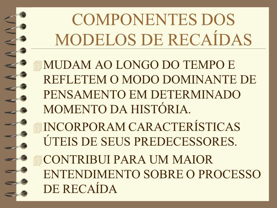 COMPONENTES DOS MODELOS DE RECAÍDAS 4 MUDAM AO LONGO DO TEMPO E REFLETEM O MODO DOMINANTE DE PENSAMENTO EM DETERMINADO MOMENTO DA HISTÓRIA. 4 INCORPOR