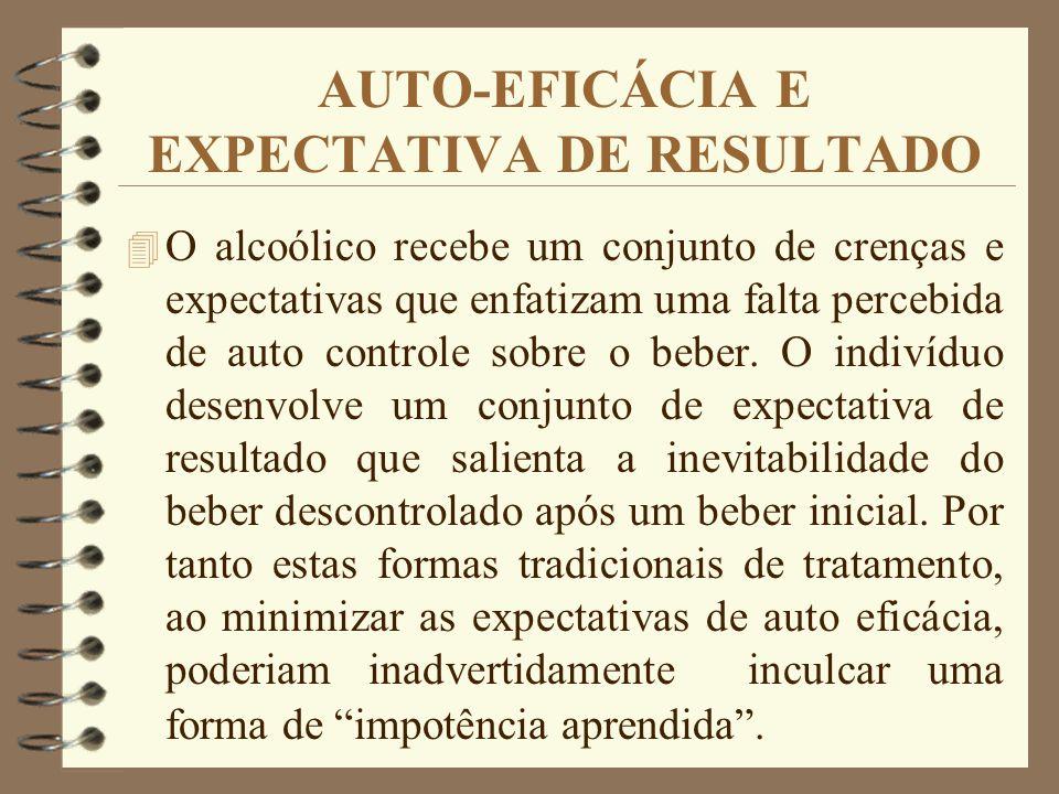 AUTO-EFICÁCIA E EXPECTATIVA DE RESULTADO 4 O alcoólico recebe um conjunto de crenças e expectativas que enfatizam uma falta percebida de auto controle