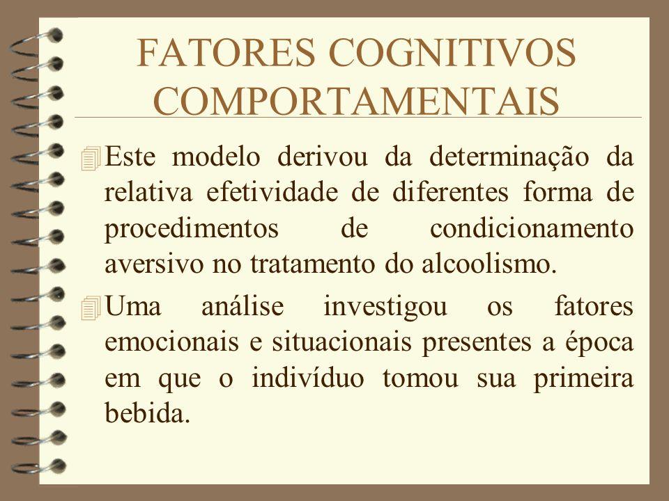 FATORES COGNITIVOS COMPORTAMENTAIS 4 Este modelo derivou da determinação da relativa efetividade de diferentes forma de procedimentos de condicionamen