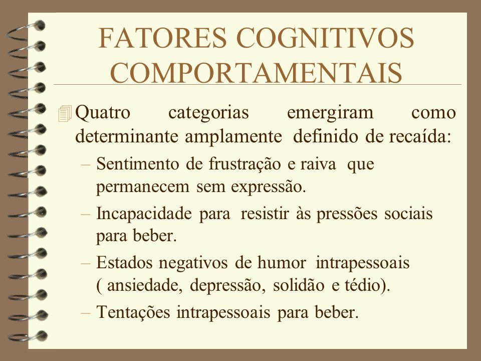 FATORES COGNITIVOS COMPORTAMENTAIS 4 Quatro categorias emergiram como determinante amplamente definido de recaída: –Sentimento de frustração e raiva q