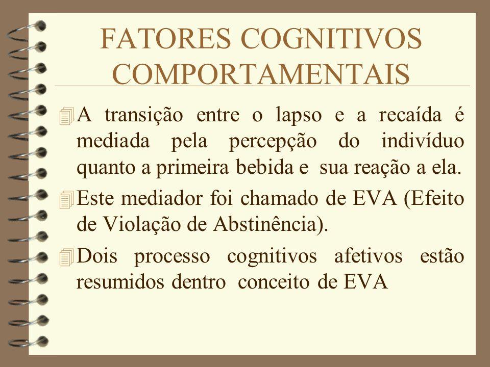 FATORES COGNITIVOS COMPORTAMENTAIS 4 A transição entre o lapso e a recaída é mediada pela percepção do indivíduo quanto a primeira bebida e sua reação