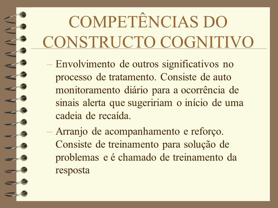 COMPETÊNCIAS DO CONSTRUCTO COGNITIVO –Envolvimento de outros significativos no processo de tratamento. Consiste de auto monitoramento diário para a oc