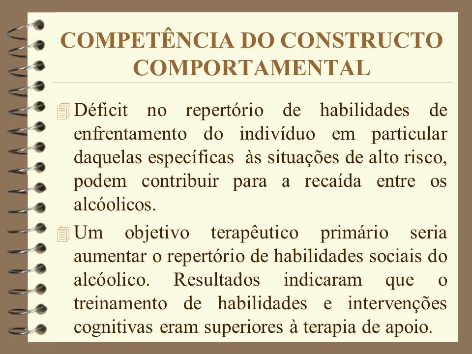 COMPETÊNCIA DO CONSTRUCTO COMPORTAMENTAL 4 Déficit no repertório de habilidades de enfrentamento do indivíduo em particular daquelas específicas às si