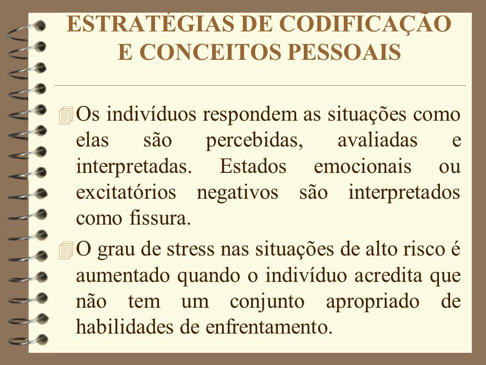 ESTRATÉGIAS DE CODIFICAÇÃO E CONCEITOS PESSOAIS 4 Os indivíduos respondem as situações como elas são percebidas, avaliadas e interpretadas. Estados em