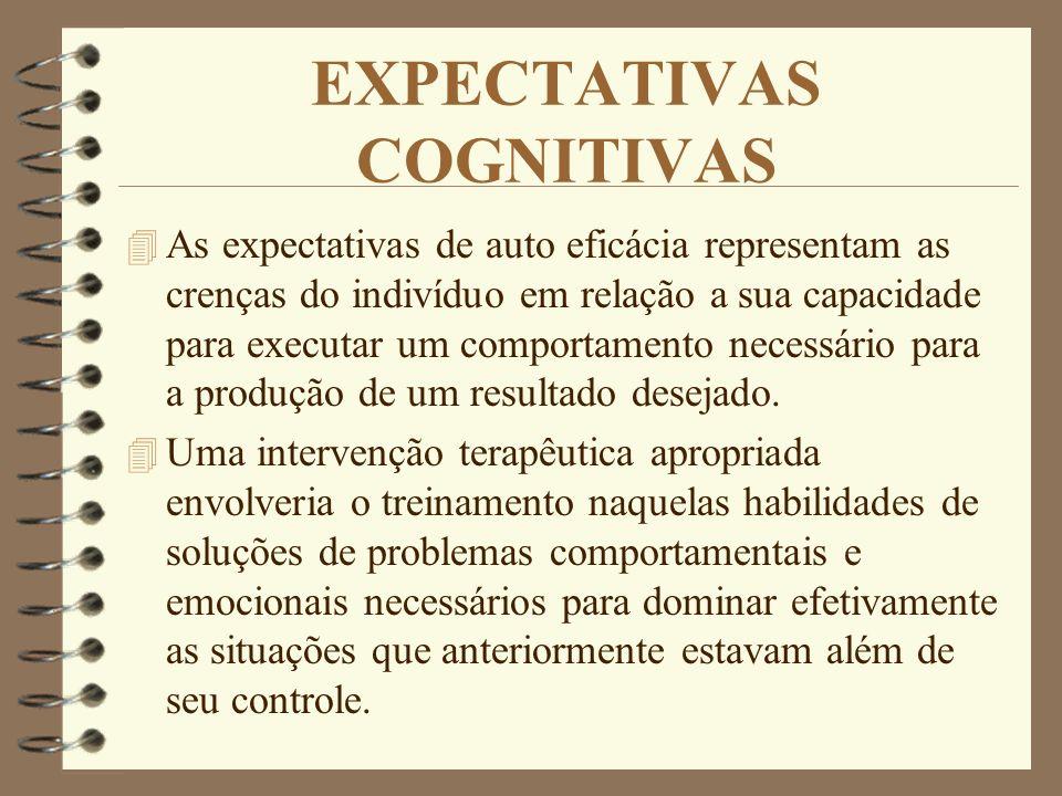 EXPECTATIVAS COGNITIVAS 4 As expectativas de auto eficácia representam as crenças do indivíduo em relação a sua capacidade para executar um comportame