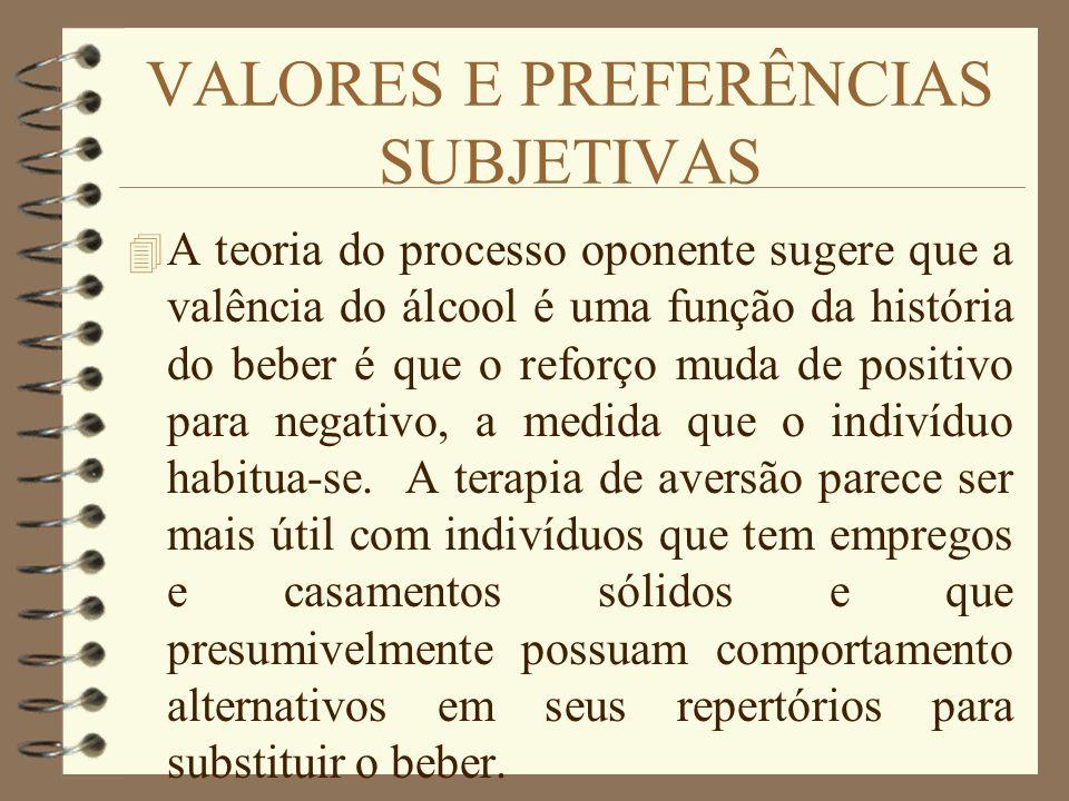 VALORES E PREFERÊNCIAS SUBJETIVAS 4 A teoria do processo oponente sugere que a valência do álcool é uma função da história do beber é que o reforço mu