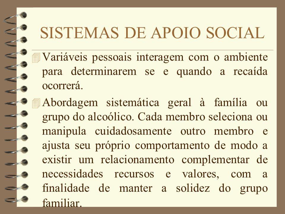 SISTEMAS DE APOIO SOCIAL 4 Variáveis pessoais interagem com o ambiente para determinarem se e quando a recaída ocorrerá. 4 Abordagem sistemática geral