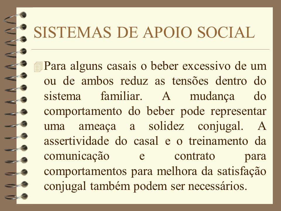 SISTEMAS DE APOIO SOCIAL 4 Para alguns casais o beber excessivo de um ou de ambos reduz as tensões dentro do sistema familiar. A mudança do comportame